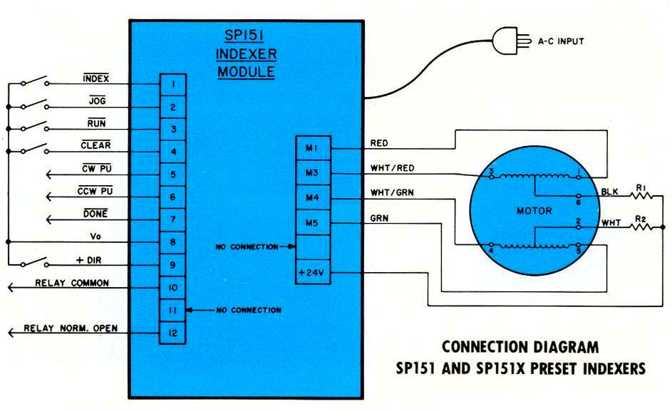 NISSAN Car Radio Wiring Connector besides Wiring Diagram Powerflex 525 moreover Slo Syn Stepper Motor Wiring Diagram also 2004 Radio Wiring Diagram Color Code as well Mg Wiring Harness Diagram. on ford car wiring diagrams