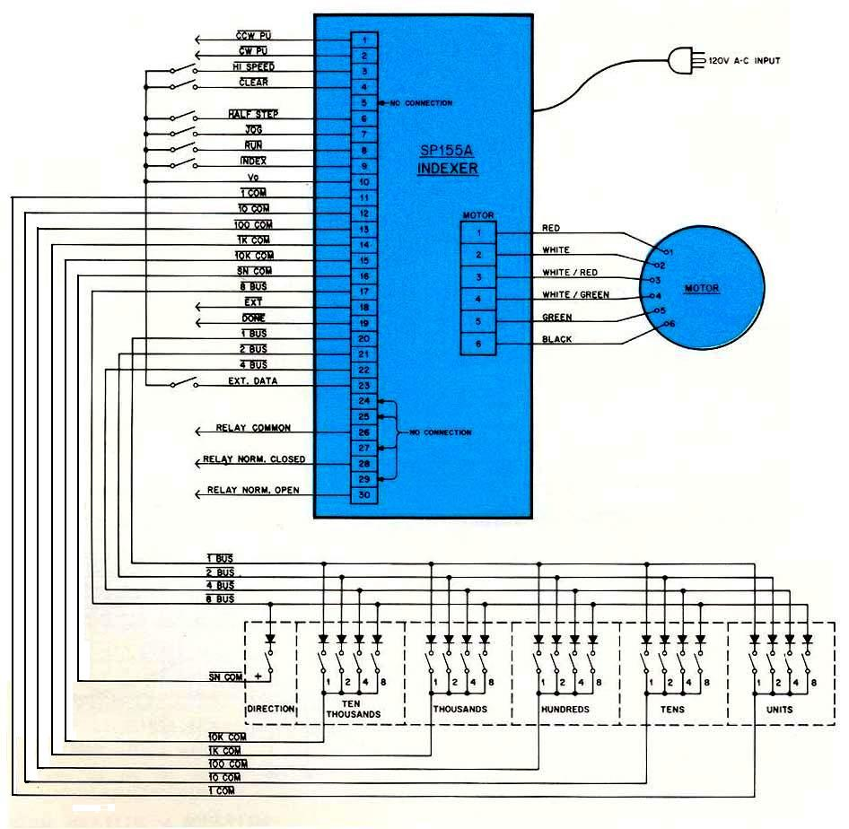 sp155_connection_diagram preset indexers history of superior electric www wimb net slo syn stepper motor wiring diagram at edmiracle.co